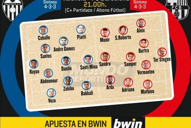 الـكرة الـدوليـة تشكيلة برشلونة أمام فالنسيا